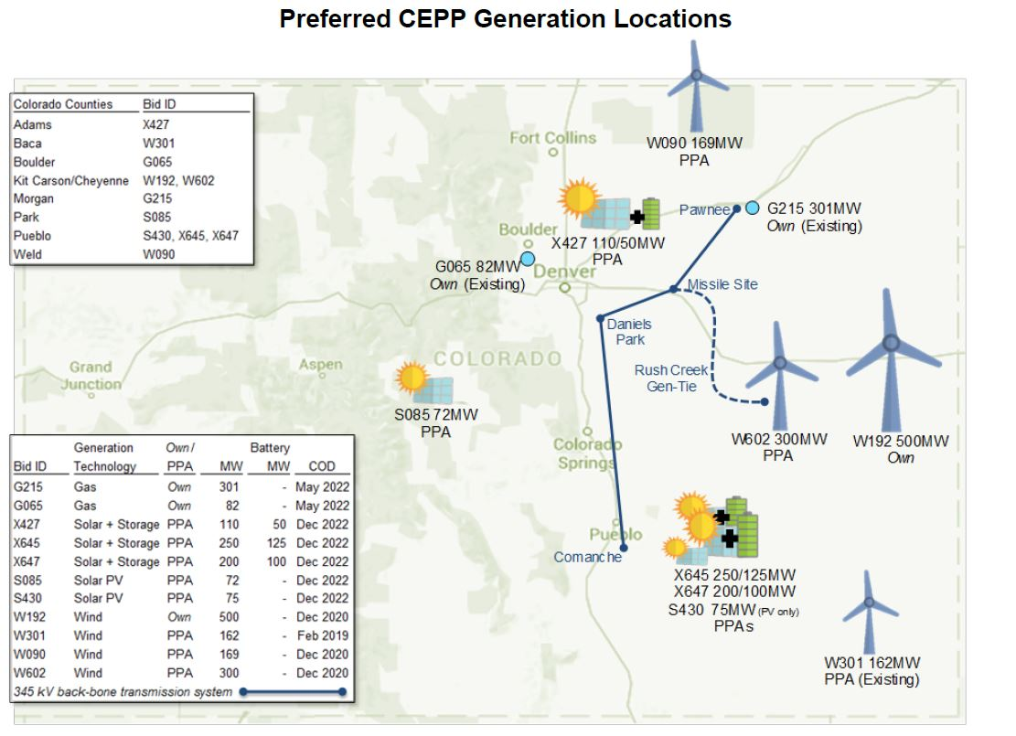 World's largest li-ion battery and 707 MW of solar power in Colorado
